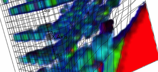 Performance data mapped onto the material mesh from the LULESH hydrodynamics application