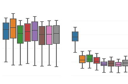candlestick graph in multiple colors